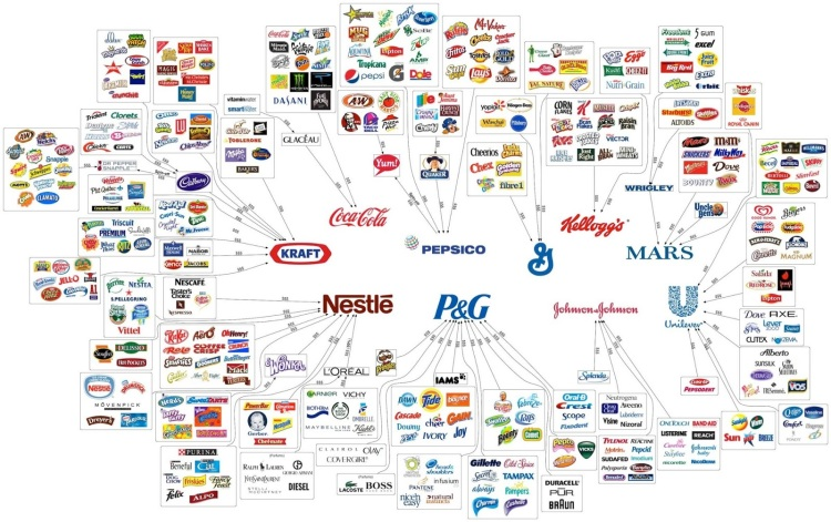 major-brand-logos-map-2012